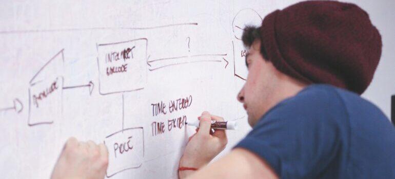 A man making a plan.
